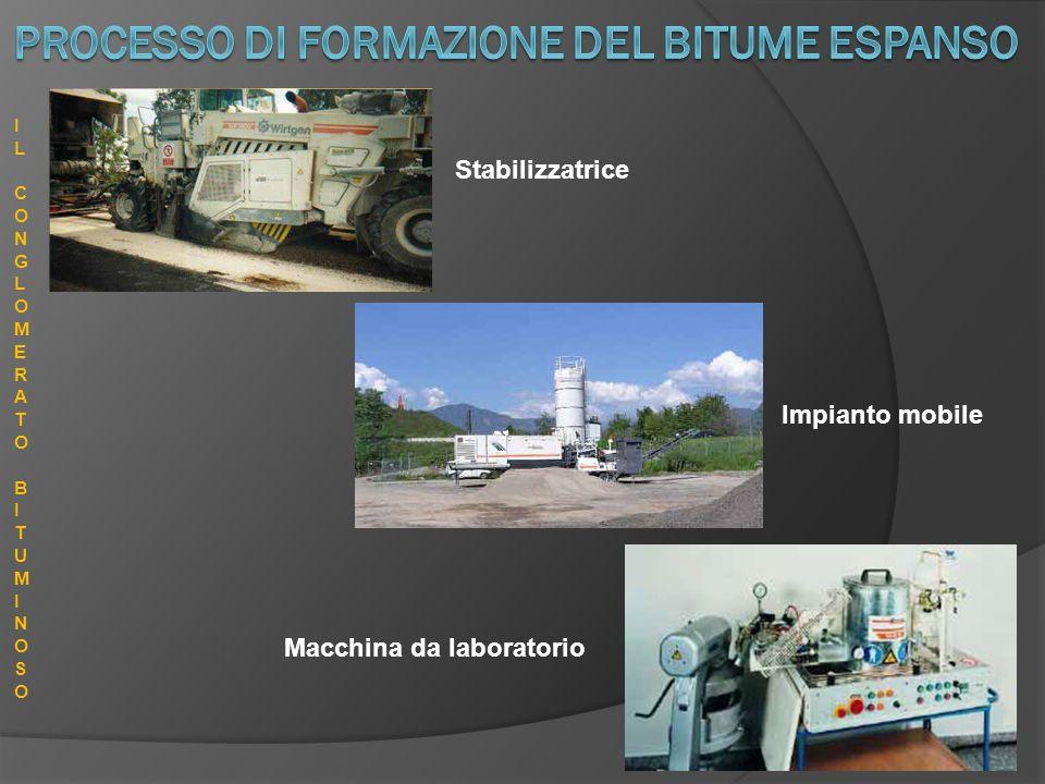 ILCONGLOMERATO BITUMINOSOILCONGLOMERATO BITUMINOSO Stabilizzatrice Impianto mobile Macchina da laboratorio