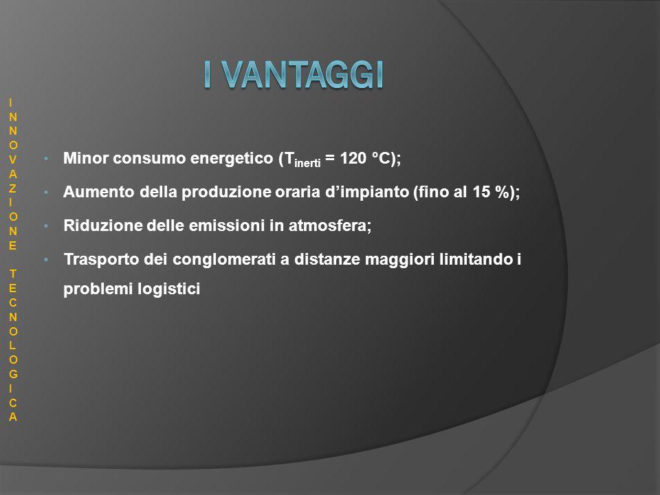 Minor consumo energetico (T inerti = 120 °C); Aumento della produzione oraria dimpianto (fino al 15 %); Riduzione delle emissioni in atmosfera; Traspo