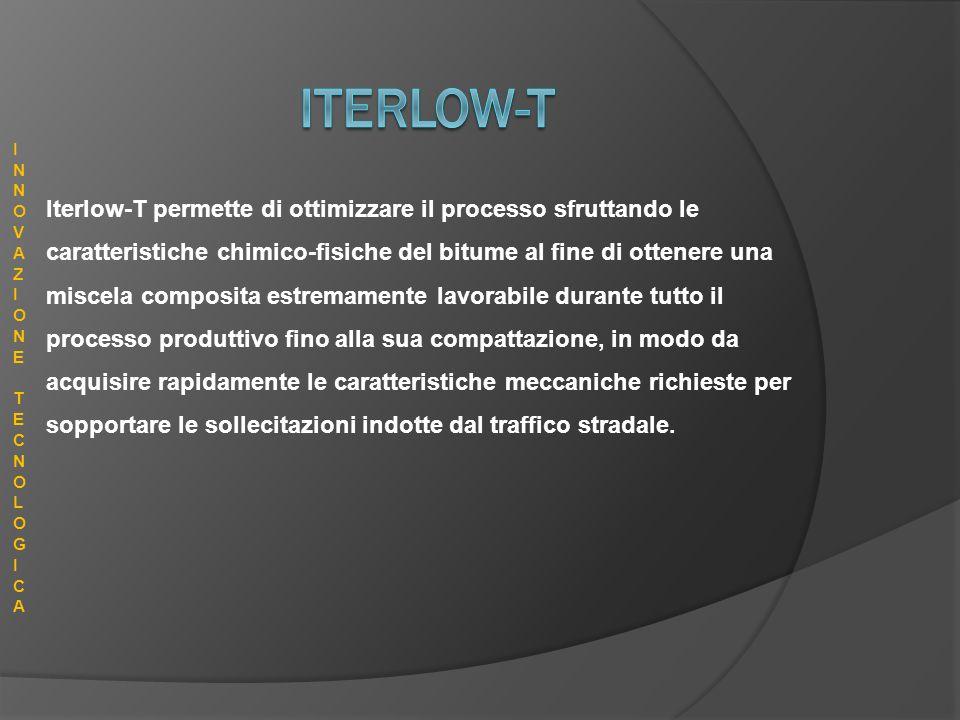 Iterlow-T permette di ottimizzare il processo sfruttando le caratteristiche chimico-fisiche del bitume al fine di ottenere una miscela composita estre