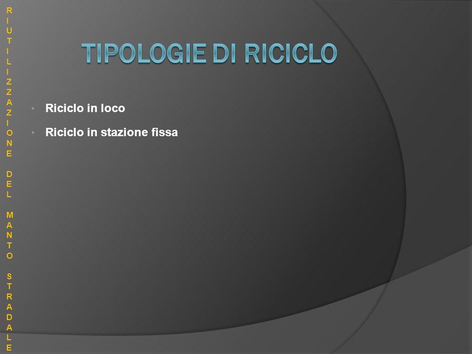 Riciclo in loco Riciclo in stazione fissa RIUTILIZZAZIONE DEL MANTO STRADALERIUTILIZZAZIONE DEL MANTO STRADALE