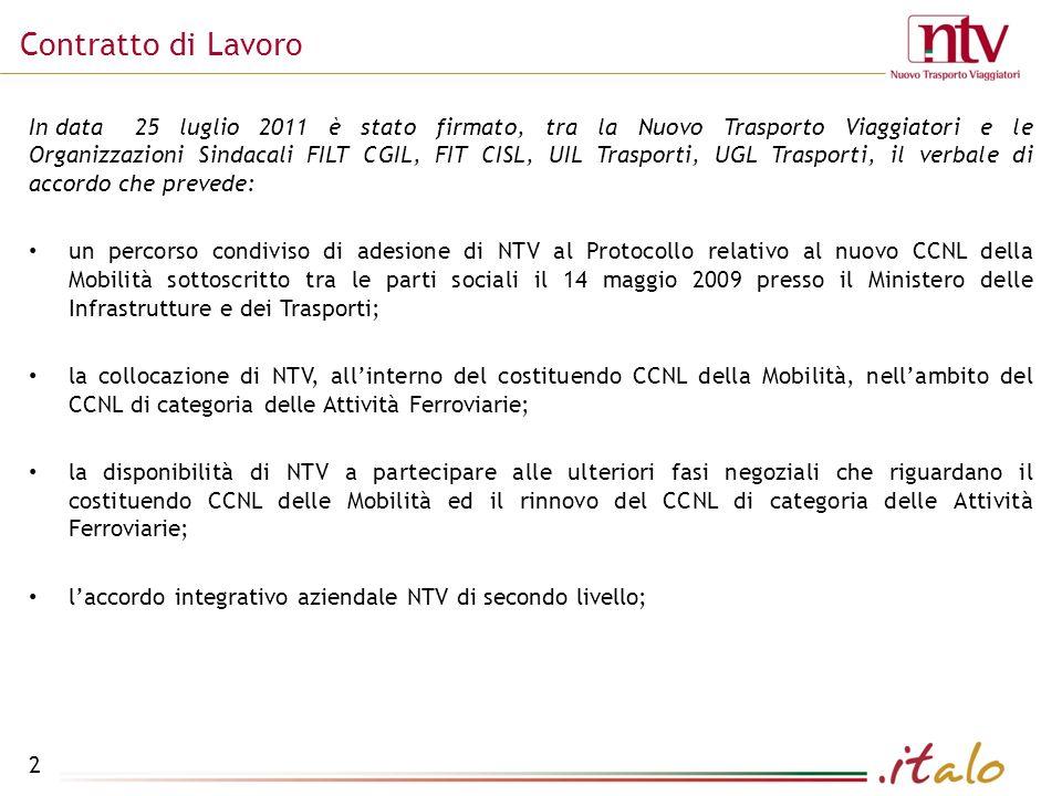 Contratto di Lavoro 2 In data 25 luglio 2011 è stato firmato, tra la Nuovo Trasporto Viaggiatori e le Organizzazioni Sindacali FILT CGIL, FIT CISL, UIL Trasporti, UGL Trasporti, il verbale di accordo che prevede: un percorso condiviso di adesione di NTV al Protocollo relativo al nuovo CCNL della Mobilità sottoscritto tra le parti sociali il 14 maggio 2009 presso il Ministero delle Infrastrutture e dei Trasporti; la collocazione di NTV, allinterno del costituendo CCNL della Mobilità, nellambito del CCNL di categoria delle Attività Ferroviarie; la disponibilità di NTV a partecipare alle ulteriori fasi negoziali che riguardano il costituendo CCNL delle Mobilità ed il rinnovo del CCNL di categoria delle Attività Ferroviarie; laccordo integrativo aziendale NTV di secondo livello;