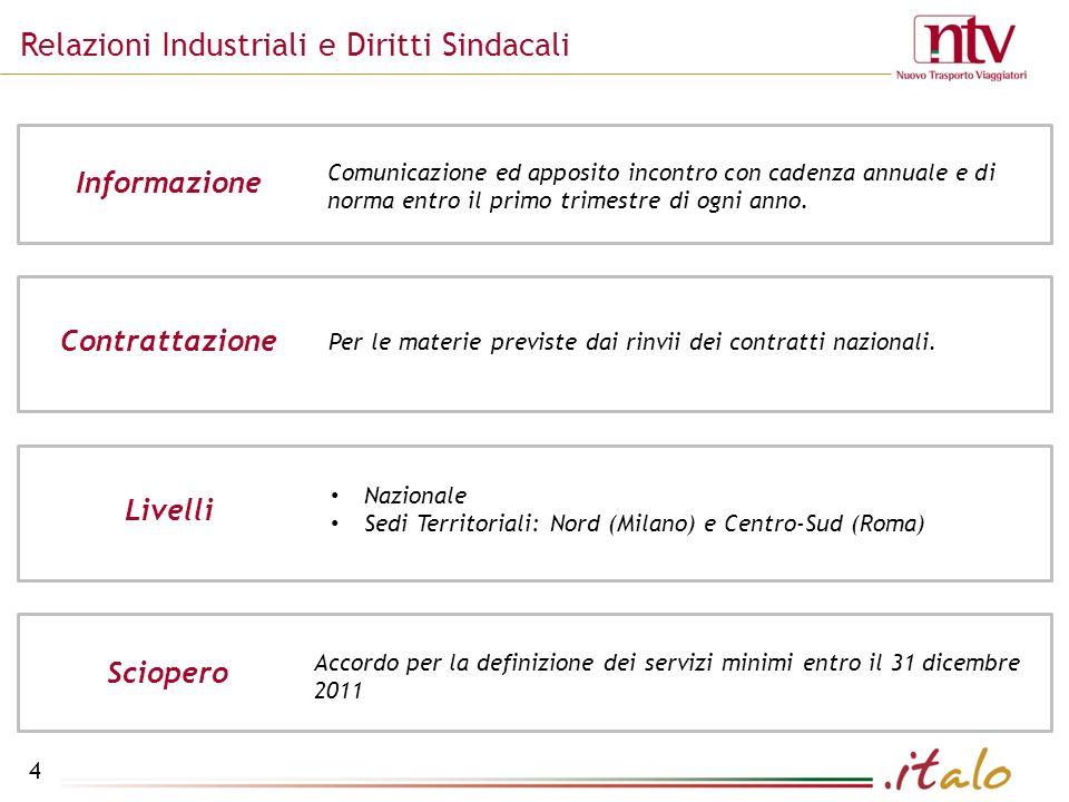 Relazioni Industriali e Diritti Sindacali 4 Informazione Comunicazione ed apposito incontro con cadenza annuale e di norma entro il primo trimestre di ogni anno.