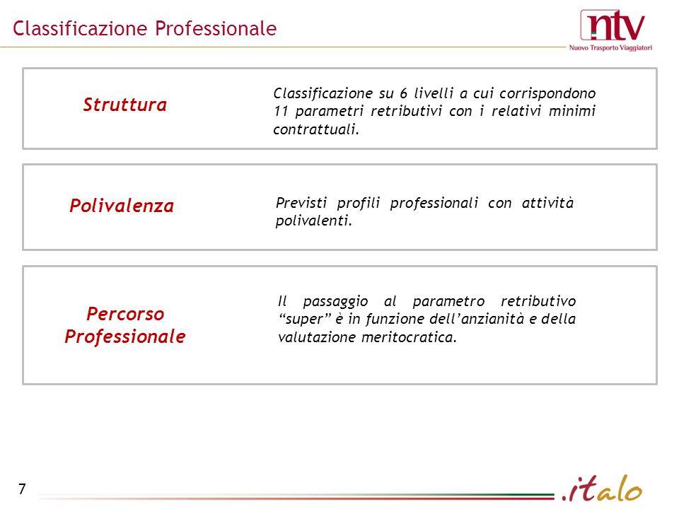 Classificazione Professionale 7 Polivalenza Previsti profili professionali con attività polivalenti.