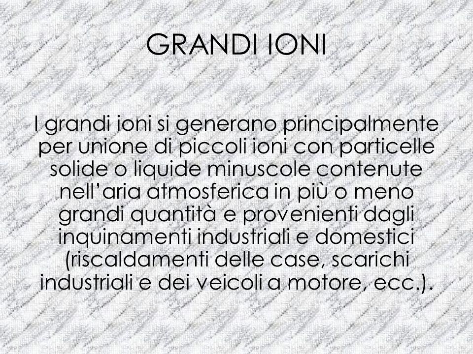 GRANDI IONI I grandi ioni si generano principalmente per unione di piccoli ioni con particelle solide o liquide minuscole contenute nellaria atmosferi