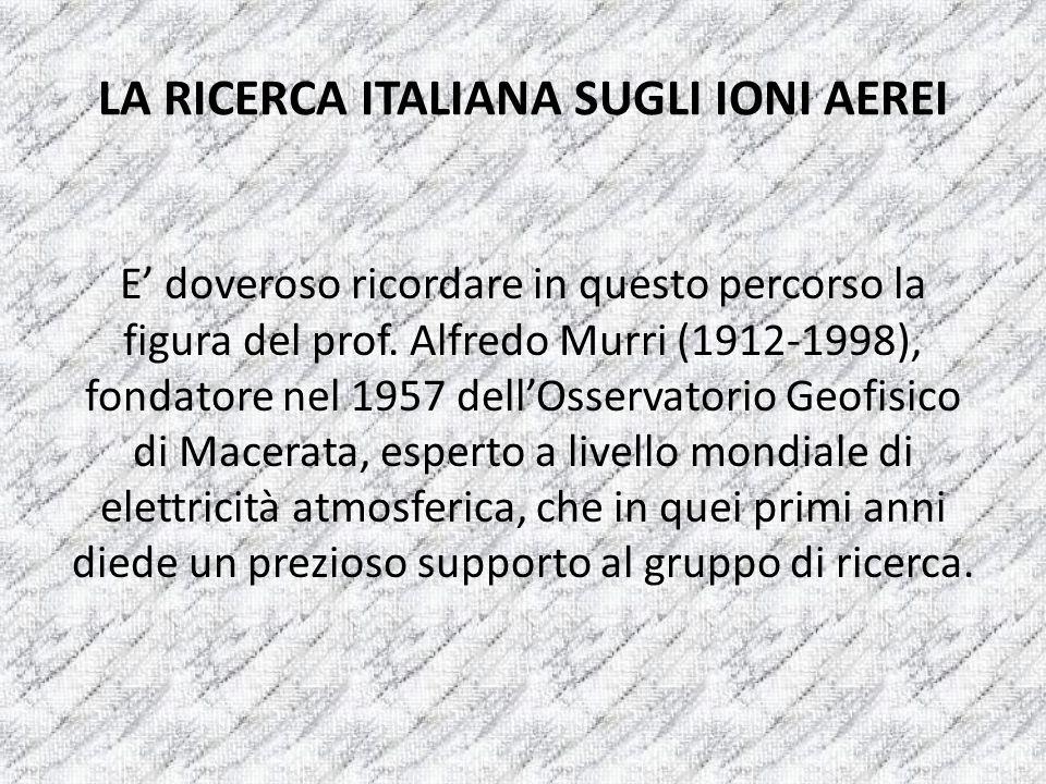 LA RICERCA ITALIANA SUGLI IONI AEREI E doveroso ricordare in questo percorso la figura del prof. Alfredo Murri (1912-1998), fondatore nel 1957 dellOss
