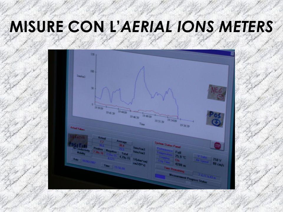 MISURE CON L AERIAL IONS METERS