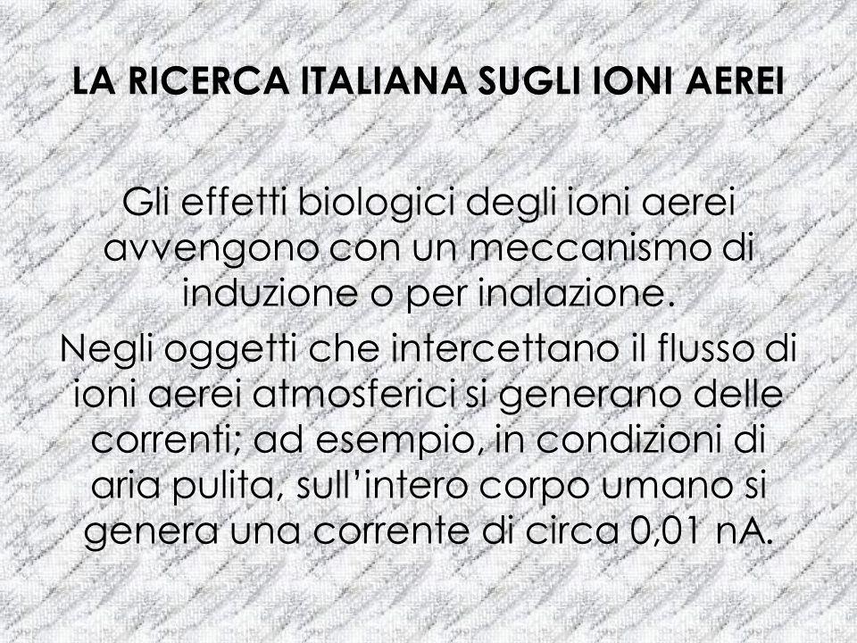 LA RICERCA ITALIANA SUGLI IONI AEREI Gli effetti biologici degli ioni aerei avvengono con un meccanismo di induzione o per inalazione. Negli oggetti c