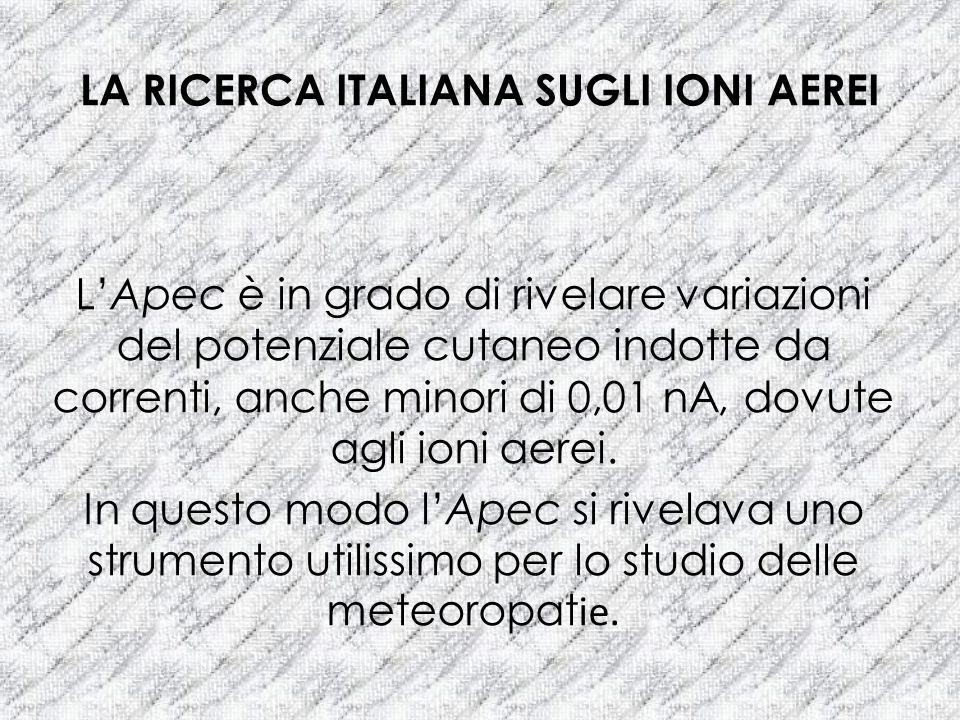 LA RICERCA ITALIANA SUGLI IONI AEREI LApec è in grado di rivelare variazioni del potenziale cutaneo indotte da correnti, anche minori di 0,01 nA, dovu