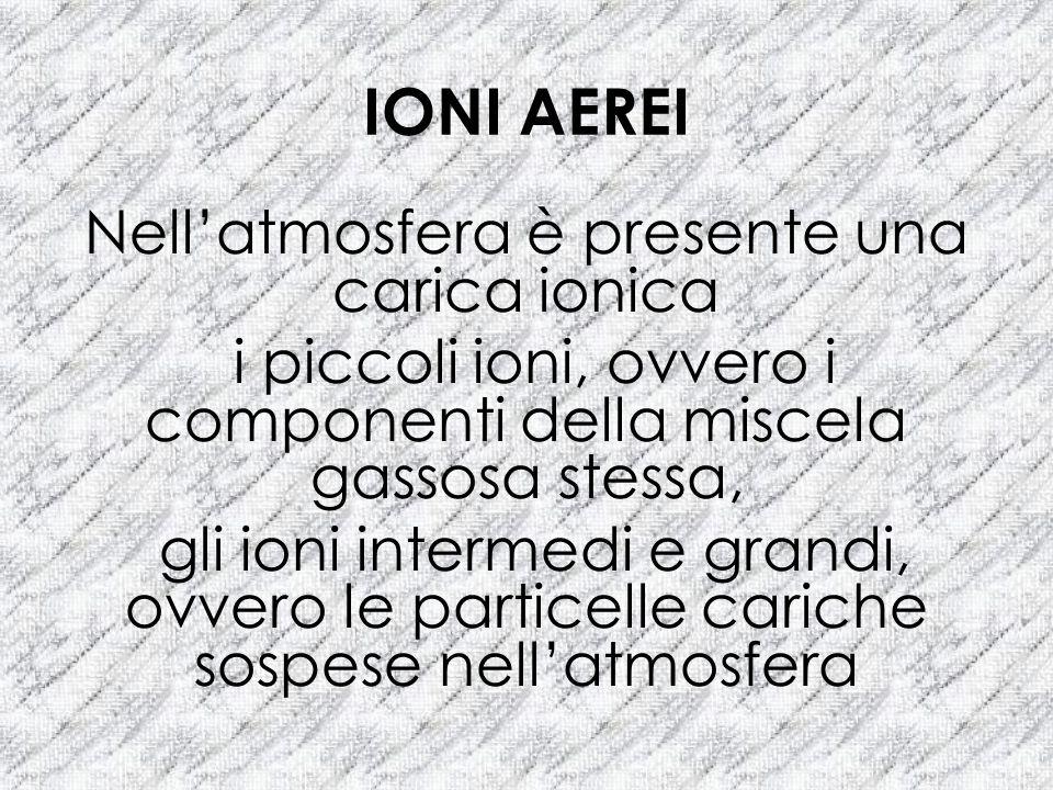 IONI AEREI Nellatmosfera è presente una carica ionica i piccoli ioni, ovvero i componenti della miscela gassosa stessa, gli ioni intermedi e grandi, o