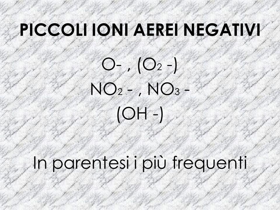 PICCOLI IONI AEREI P0SITIVI O+, O 2 +, O 3 + (H+) (N+), N 2 +, N 3 +, N 4 + H 2 O+ Ar + (CO 2 +) In parentesi i più frequenti