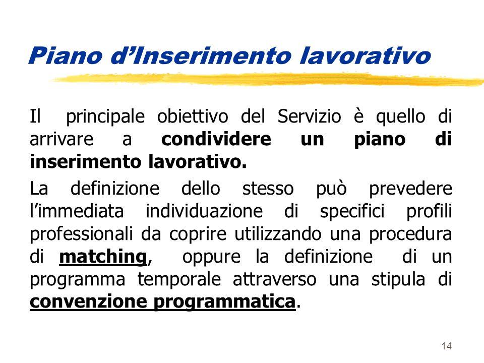 14 Piano dInserimento lavorativo Il principale obiettivo del Servizio è quello di arrivare a condividere un piano di inserimento lavorativo.