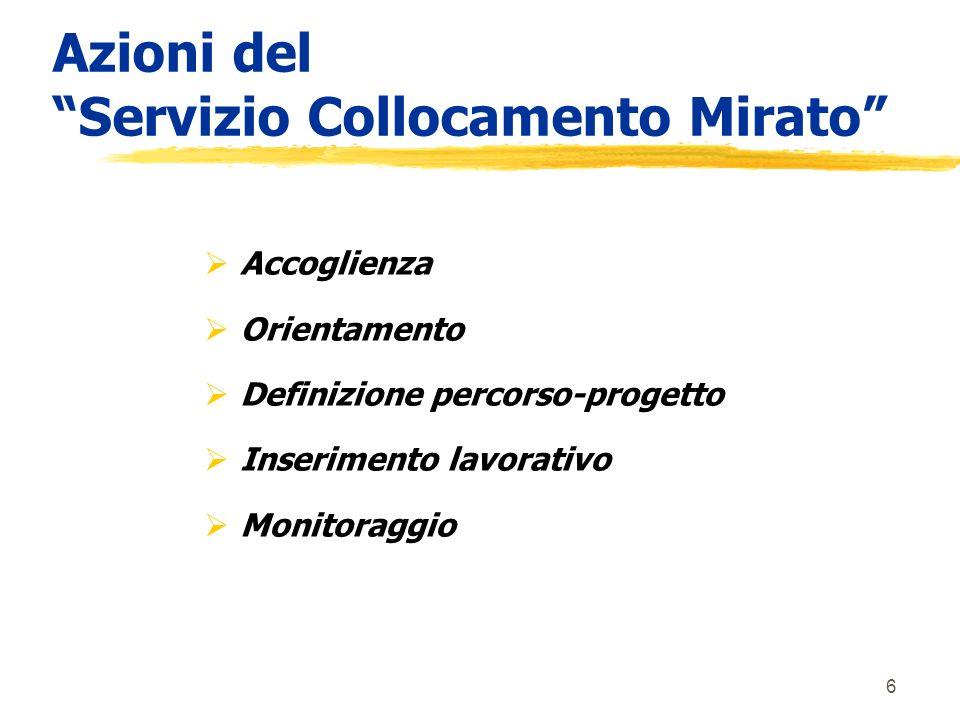 17 Attivazione percorsi personalizzati di integrazione lavorativa L.