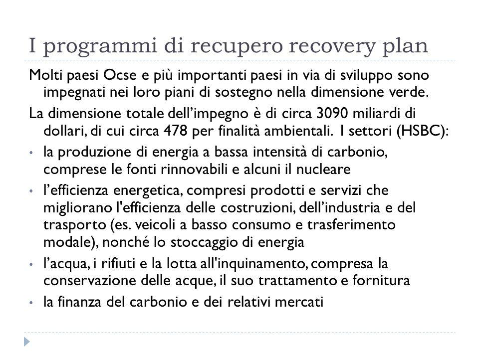 I programmi di recupero recovery plan Molti paesi Ocse e più importanti paesi in via di sviluppo sono impegnati nei loro piani di sostegno nella dimen