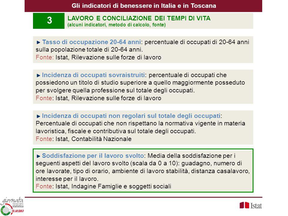 Gli indicatori di benessere in Italia e in Toscana LAVORO E CONCILIAZIONE DEI TEMPI DI VITA (alcuni indicatori, metodo di calcolo, fonte) 3 Tasso di o