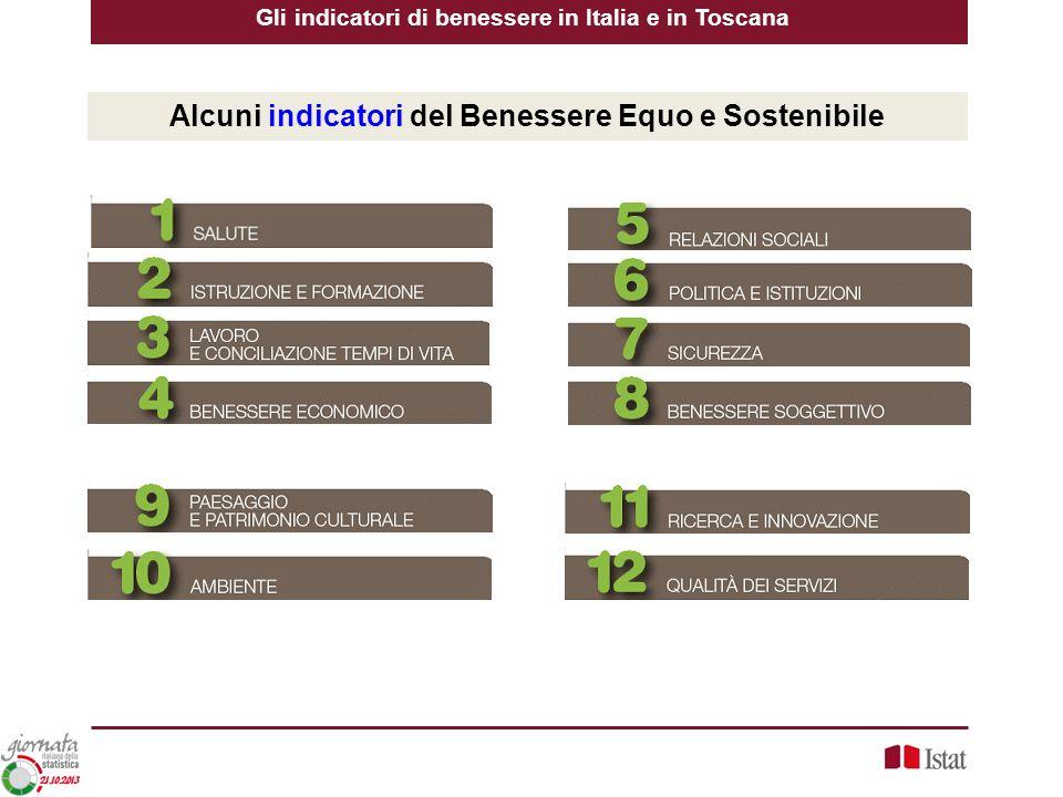 Alcuni indicatori del Benessere Equo e Sostenibile Gli indicatori di benessere in Italia e in Toscana
