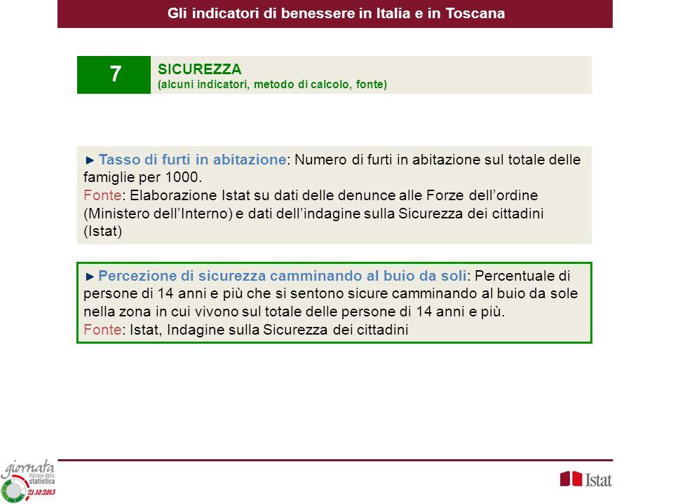 SICUREZZA (alcuni indicatori, metodo di calcolo, fonte) 7 Tasso di furti in abitazione: Numero di furti in abitazione sul totale delle famiglie per 10