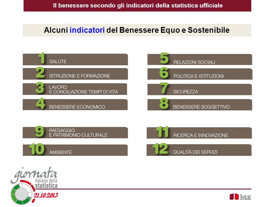 Il benessere secondo gli indicatori della statistica ufficiale Alcuni indicatori del Benessere Equo e Sostenibile