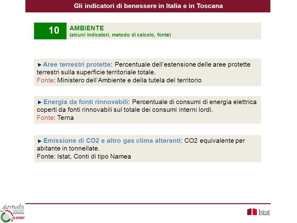 Gli indicatori di benessere in Italia e in Toscana AMBIENTE (alcuni indicatori, metodo di calcolo, fonte) 10 Aree terrestri protette: Percentuale dell
