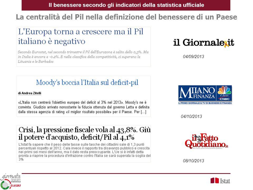 04/10/2013 08/10/2013 04/09/2013 La centralità del Pil nella definizione del benessere di un Paese Il benessere secondo gli indicatori della statistic