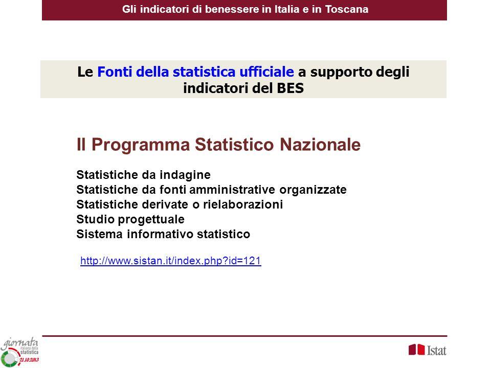 Le Fonti della statistica ufficiale a supporto degli indicatori del BES Statistiche da indagine Statistiche da fonti amministrative organizzate Statis