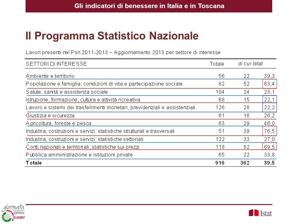 Il Programma Statistico Nazionale Gli indicatori di benessere in Italia e in Toscana