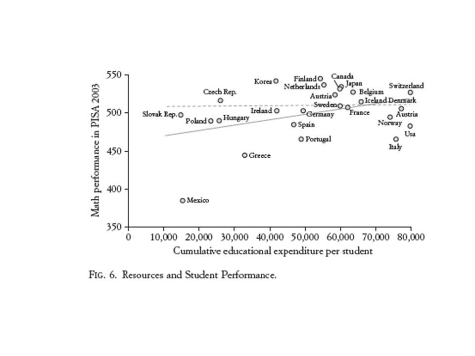 LItalia ha scarsità di capitale umano high skilled e, viceversa, unabbondanza di capitale umano low-skilled.