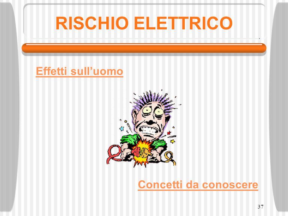 RISCHIO ELETTRICO 37 Effetti sulluomo Concetti da conoscere