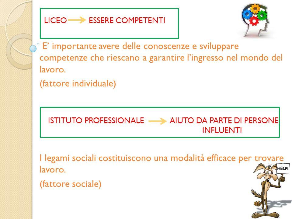 LICEO ESSERE COMPETENTI E importante avere delle conoscenze e sviluppare competenze che riescano a garantire lingresso nel mondo del lavoro.
