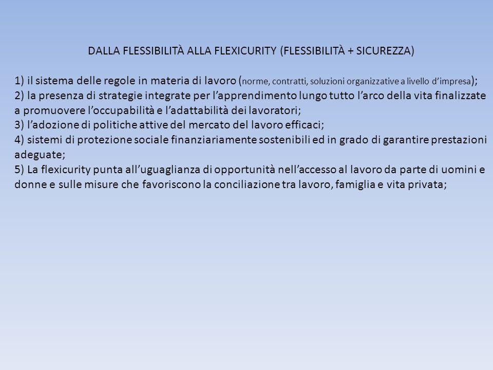 DALLA FLESSIBILITÀ ALLA FLEXICURITY (FLESSIBILITÀ + SICUREZZA) 1) il sistema delle regole in materia di lavoro ( norme, contratti, soluzioni organizzative a livello dimpresa ); 2) la presenza di strategie integrate per lapprendimento lungo tutto larco della vita finalizzate a promuovere loccupabilità e ladattabilità dei lavoratori; 3) ladozione di politiche attive del mercato del lavoro efficaci; 4) sistemi di protezione sociale finanziariamente sostenibili ed in grado di garantire prestazioni adeguate; 5) La flexicurity punta alluguaglianza di opportunità nellaccesso al lavoro da parte di uomini e donne e sulle misure che favoriscono la conciliazione tra lavoro, famiglia e vita privata;