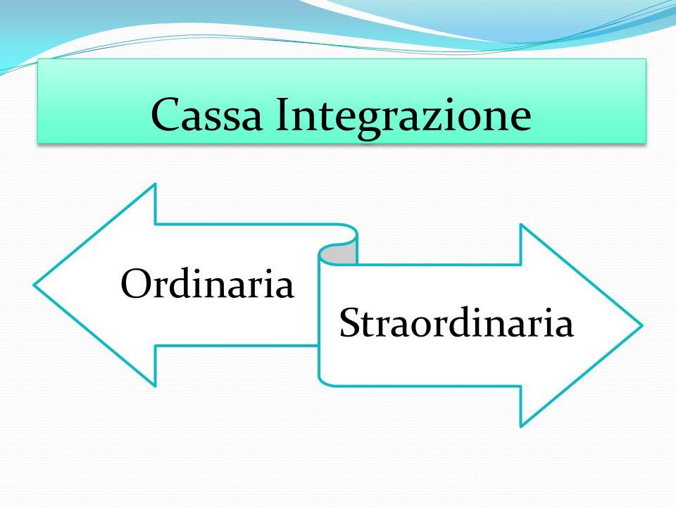 Cassa Integrazione Ordinaria Straordinaria