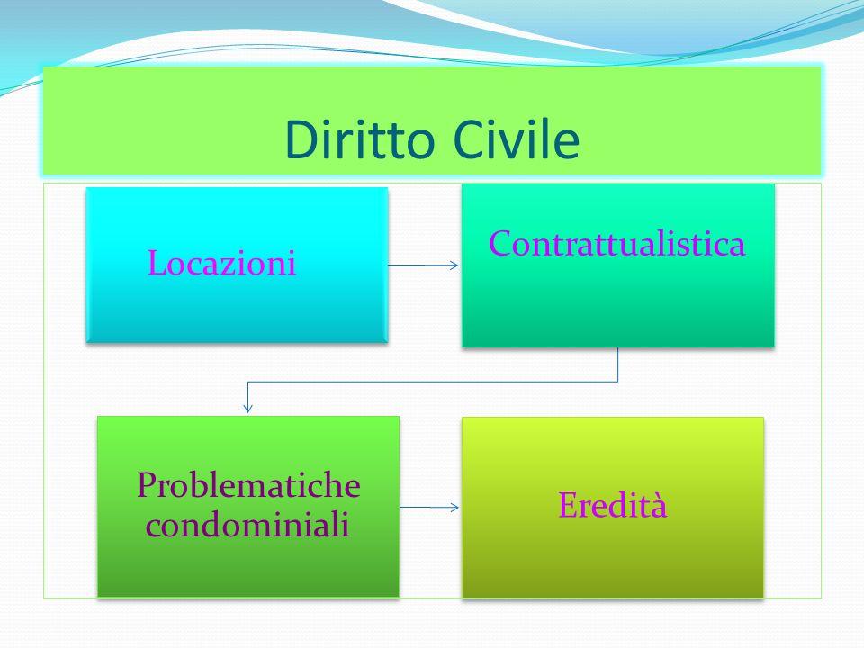 Diritto Civile Locazioni Contrattualistica Problematiche condominiali Eredità