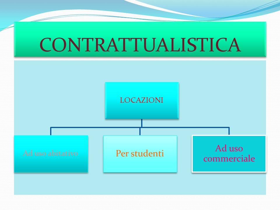 CONTRATTUALISTICA LOCAZIONI Ad uso abitativo Per studenti Ad uso commerciale
