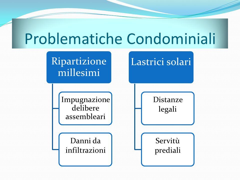 Problematiche Condominiali Ripartizione millesimi Impugnazione delibere assembleari Danni da infiltrazioni Lastrici solari Distanze legali Servitù pre
