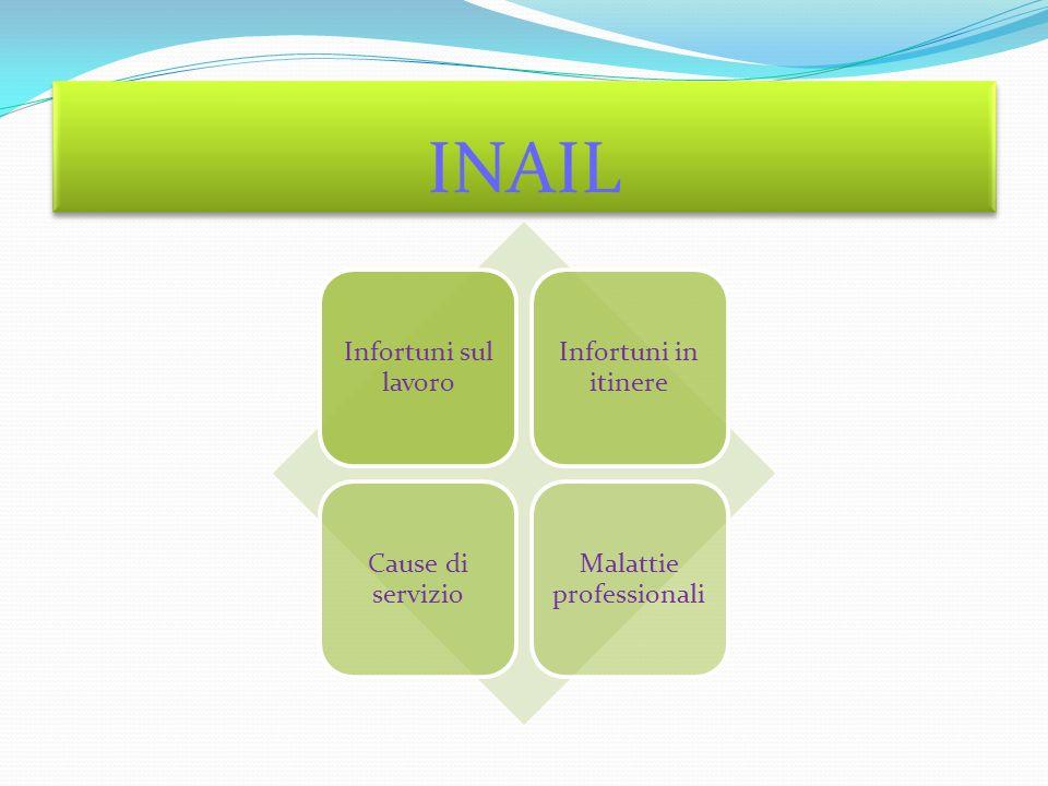 INAIL Infortuni sul lavoro Infortuni in itinere Cause di servizio Malattie professionali