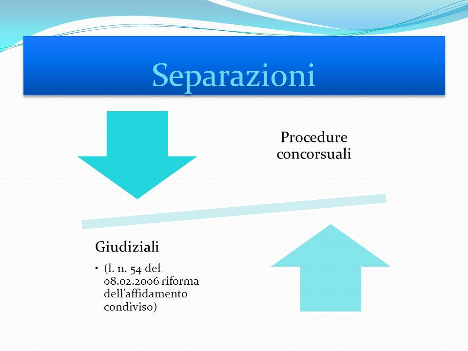 Separazioni Procedure concorsuali Giudiziali (l. n. 54 del 08.02.2006 riforma dellaffidamento condiviso)