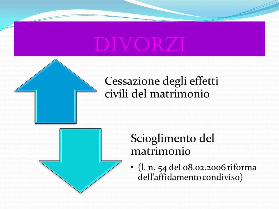 DIVORZI Cessazione degli effetti civili del matrimonio Scioglimento del matrimonio (l. n. 54 del 08.02.2006 riforma dellaffidamento condiviso)