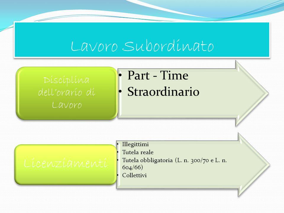 Lavoro Subordinato Part - Time Straordinario Disciplina dellorario di Lavoro Illegittimi Tutela reale Tutela obbligatoria (L. n. 300/70 e L. n. 604/66