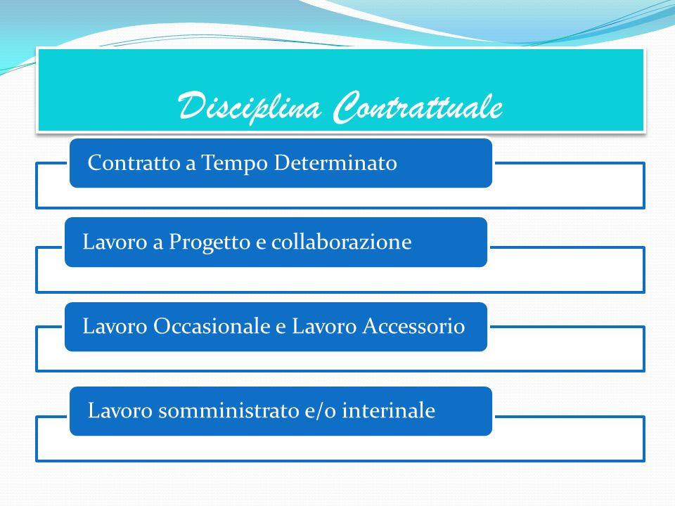 Disciplina Contrattuale Contratto a Tempo DeterminatoLavoro a Progetto e collaborazioneLavoro Occasionale e Lavoro AccessorioLavoro somministrato e/o