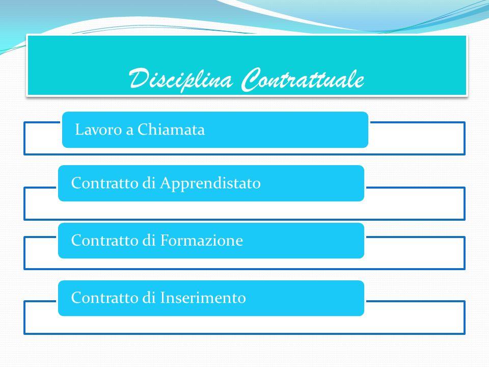 Disciplina Contrattuale Lavoro a ChiamataContratto di ApprendistatoContratto di FormazioneContratto di Inserimento