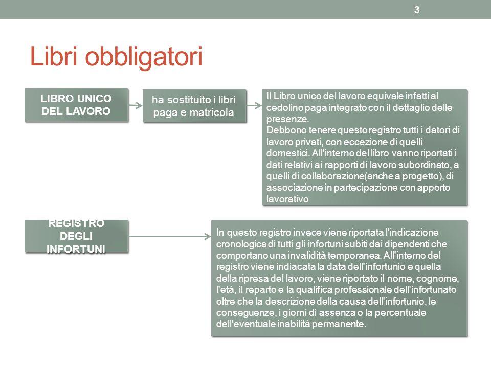 Libri obbligatori 3 LIBRO UNICO DEL LAVORO ha sostituito i libri paga e matricola Il Libro unico del lavoro equivale infatti al cedolino paga integrato con il dettaglio delle presenze.