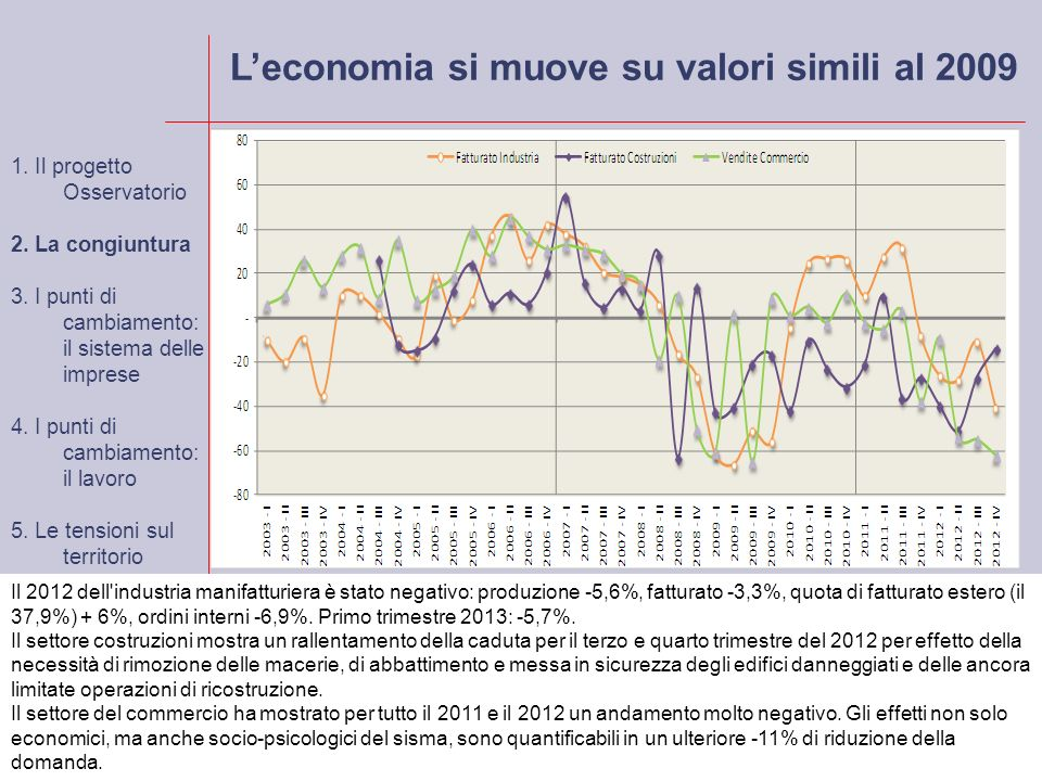 Leconomia si muove su valori simili al 2009 1. Il progetto Osservatorio 2.