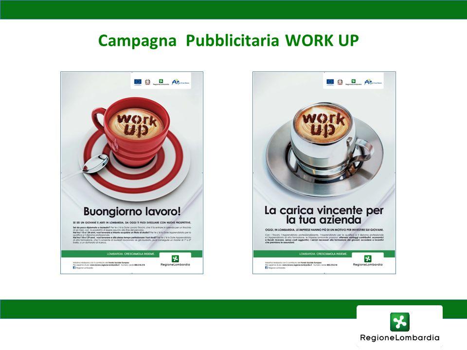 Campagna Pubblicitaria WORK UP