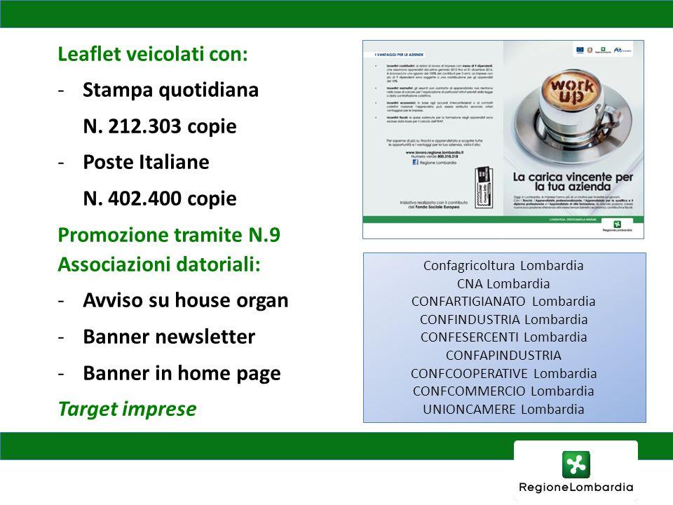Leaflet veicolati con: -Stampa quotidiana N.212.303 copie -Poste Italiane N.