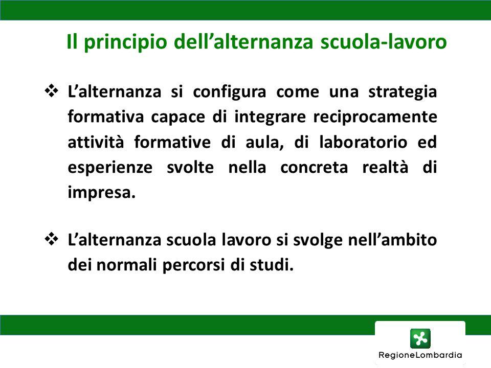 Lalternanza si configura come una strategia formativa capace di integrare reciprocamente attività formative di aula, di laboratorio ed esperienze svolte nella concreta realtà di impresa.
