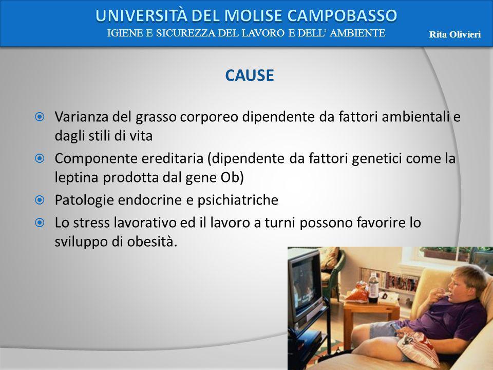 CAUSE Varianza del grasso corporeo dipendente da fattori ambientali e dagli stili di vita Componente ereditaria (dipendente da fattori genetici come l