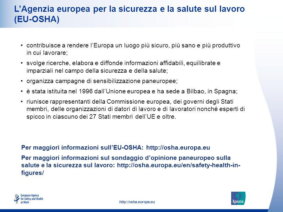 36 http://osha.europa.eu LAgenzia europea per la sicurezza e la salute sul lavoro (EU-OSHA) contribuisce a rendere lEuropa un luogo più sicuro, più sano e più produttivo in cui lavorare; svolge ricerche, elabora e diffonde informazioni affidabili, equilibrate e imparziali nel campo della sicurezza e della salute; organizza campagne di sensibilizzazione paneuropee; è stata istituita nel 1996 dallUnione europea e ha sede a Bilbao, in Spagna; riunisce rappresentanti della Commissione europea, dei governi degli Stati membri, delle organizzazioni di datori di lavoro e di lavoratori nonché esperti di spicco in ciascuno dei 27 Stati membri dellUE e oltre.