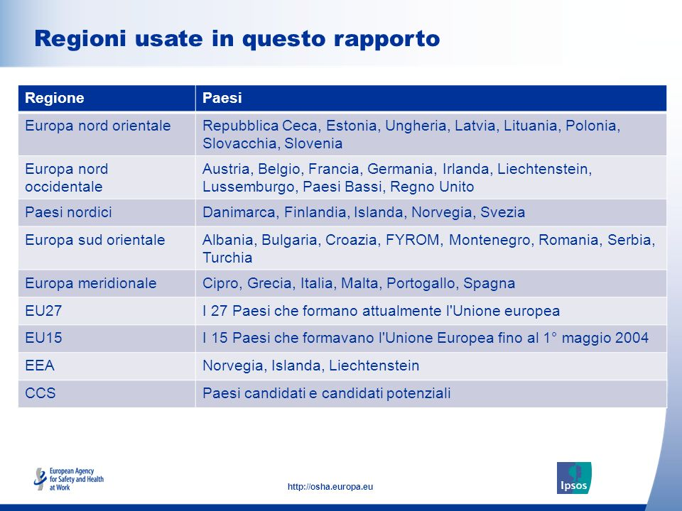 5 http://osha.europa.eu Click to add text here Regioni usate in questo rapporto Note: insert graphs, tables, images here RegionePaesi Europa nord orie