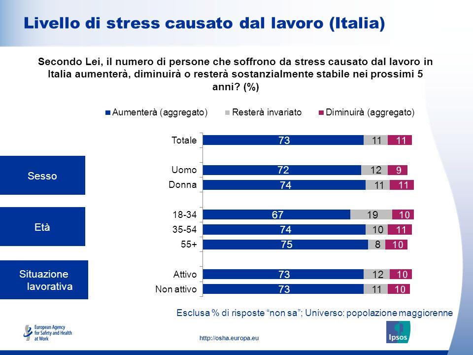 9 http://osha.europa.eu Esclusa % di risposte non sa; Universo: dipendenti maggiorenni Numero di dipendenti Contratto di lavoro Secondo Lei, il numero di persone che soffrono da stress causato dal lavoro in Italia aumenterà, diminuirà o resterà sostanzialmente stabile nei prossimi 5 anni.