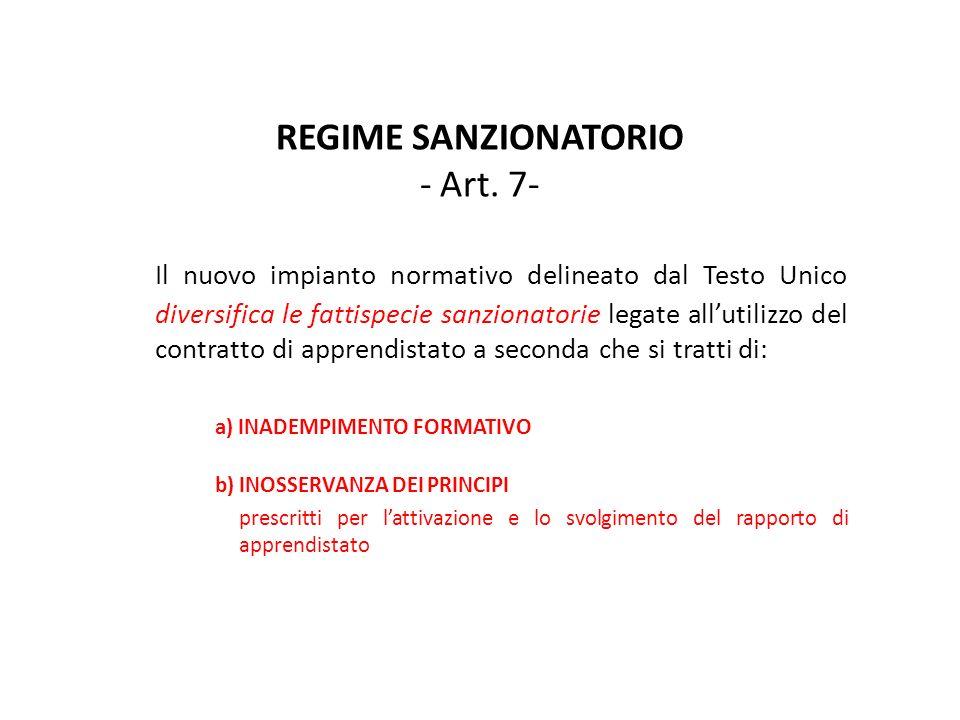 REGIME SANZIONATORIO - Art.