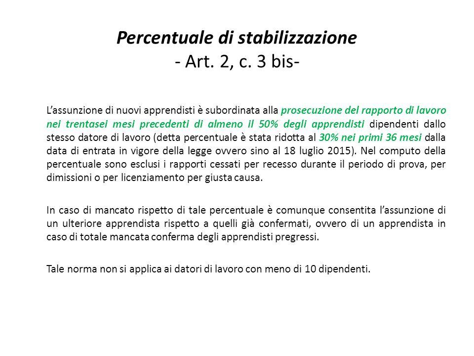 Percentuale di stabilizzazione - Art. 2, c.